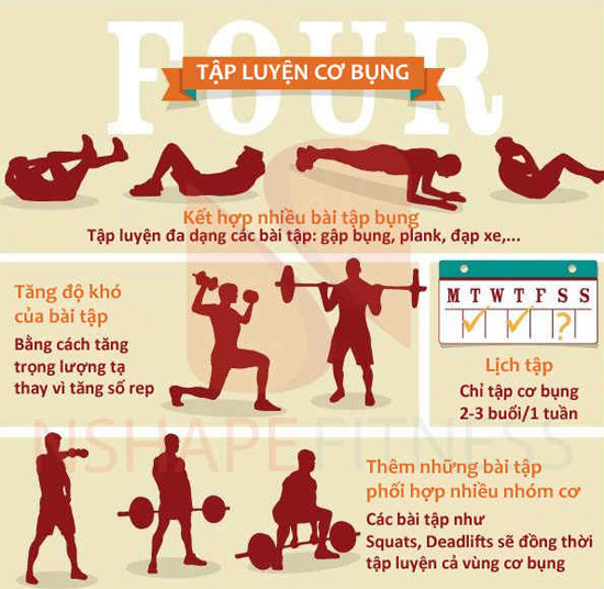 6 bước giảm cân giúp cơ bụng săn chắc