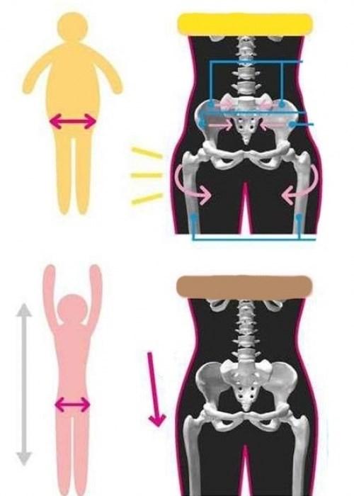 Chân dài theo mẹo của người nhật với 2 phút mỗi ngày