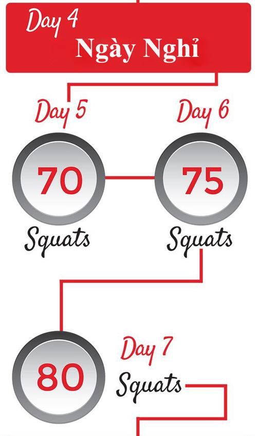 Thay đổi vóc dáng với squats trong 30 ngày
