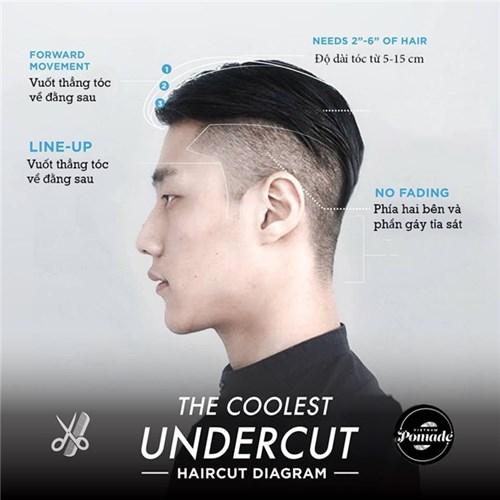 Những kiểu tóc đỉnh của đỉnh dành cho chàng ngày nóng