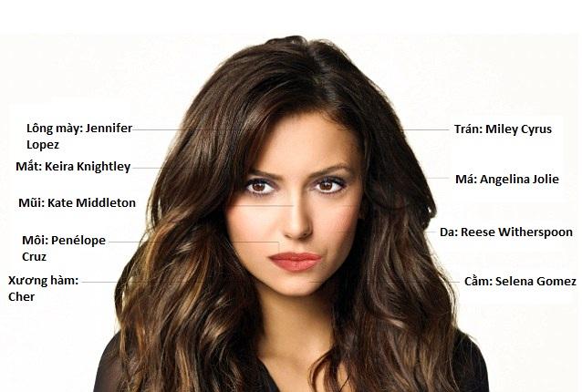 khuôn mặt hoàn hảo được khao khát nhất thế giới là ai