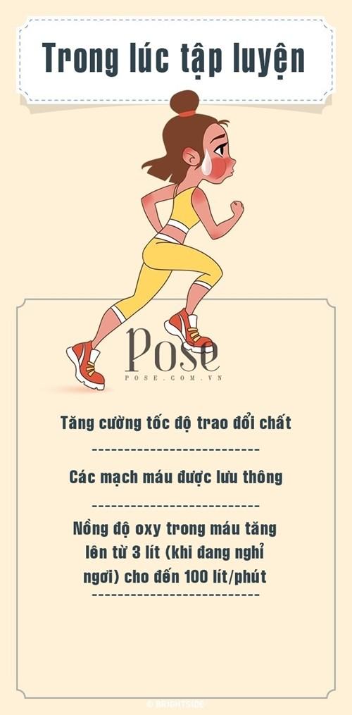 Tập thể dục 30 phút mỗi ngày điều gì sẽ xảy ra