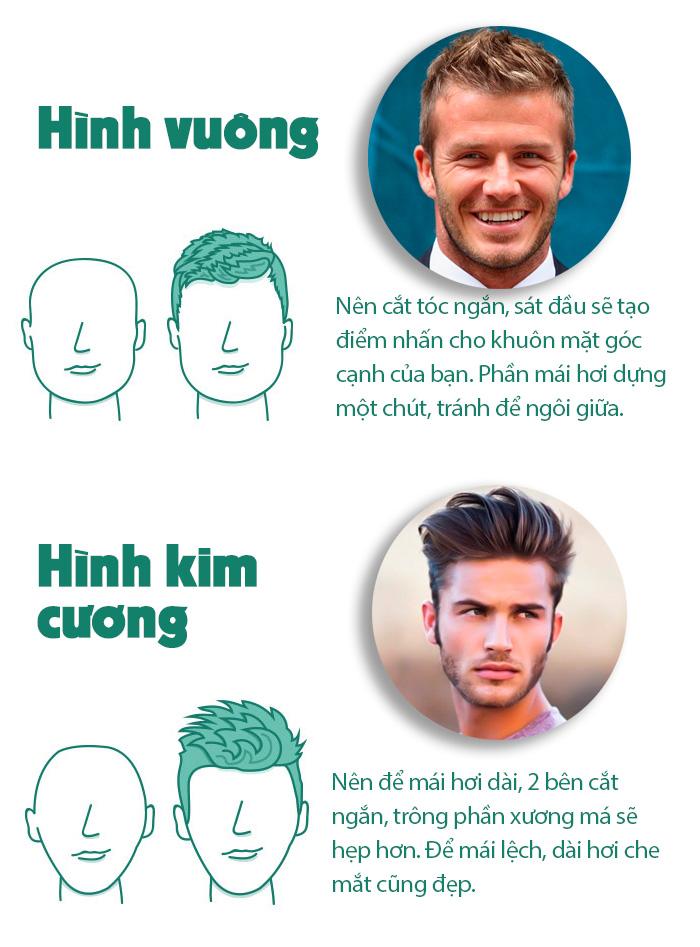 Cách tìm kiểu tóc giúp chàng đạt chuẩn soái ca